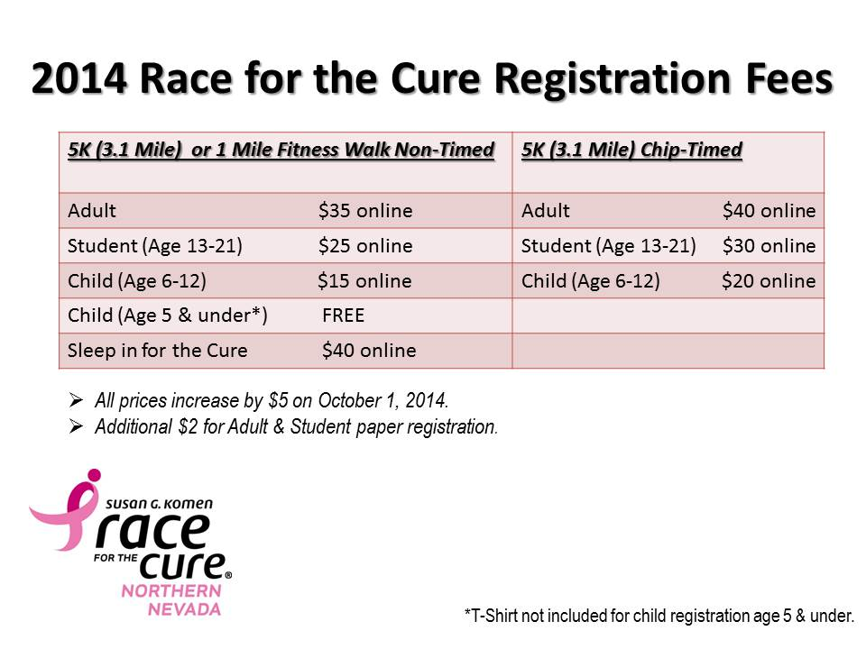 Race-prices-for-website